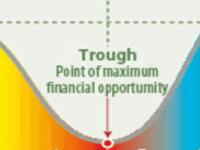 The market cycle: will sentiment return to Kefi Minerals? (KEFI)