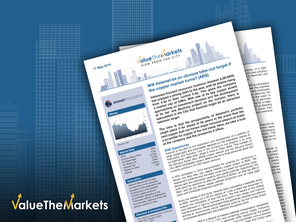 View From The City: Will Asiamet be an obvious take-out target if the copper market turns? (ARS)