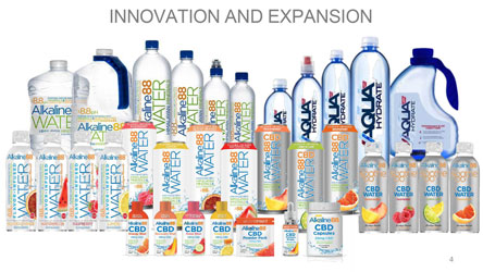 Alkaline Water Co innovation and expansion
